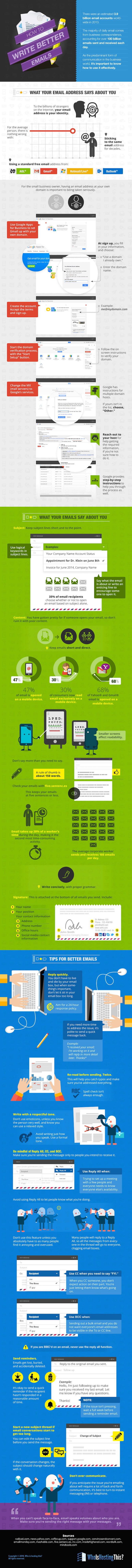 Write Better Emails Infographic